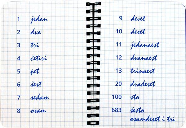 Writing numbers in Croatian